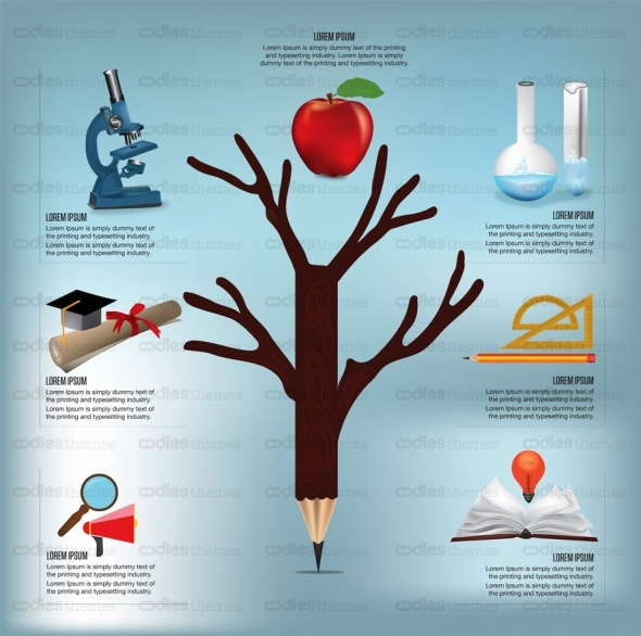 Oodlesthemes-OO2126029-infographics-Knowledge is power-WM